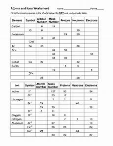 periodic table scavenger hunt worksheet answers printable worksheets and activities for