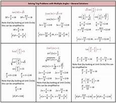 solving trig equations using identities worksheet pdf tessshebaylo