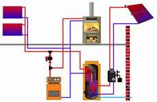 Wasserführenden Kaminofen Anschließen Anleitung - kamin mit heizungsanschluss klimaanlage und heizung