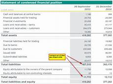 ernst s economy for you abn amro reports a net loss of 54 mln for q3 due to write offs