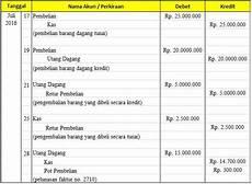 contoh jurnal umum akuntansi perusahaan jasa dengan 8 transaksi akuntansi tanggal nama