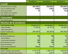 tableau comparatif pret immobilier banque excel