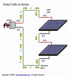 gide popular how to make solar panel project
