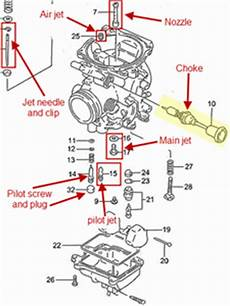 Peugeot Fight X Wiring Diagram by Pw80 Carburetor Hose Diagram