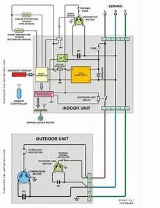 solucionado diagrama electrico yoreparo