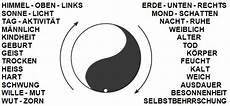 yin yang 171 impuls management