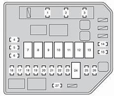 2008 Scion Xd Wiring Diagram by Scion Xd 2010 2014 Fuse Box Diagram Auto Genius