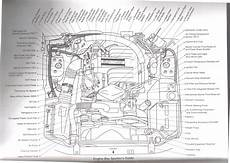 99 ford v8 engine diagram are these things mustang forums at stangnet