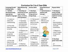 curriculum standards for homeschool 3 4 year olds free