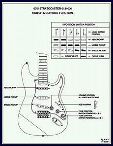 1960s strat wiring diagram fender 1960 s stratocaster wiring diagram and specs