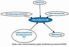 Grundschuld Definition Gabler Wirtschaftslexikon