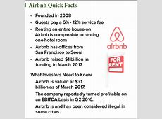 buy stock in airbnb
