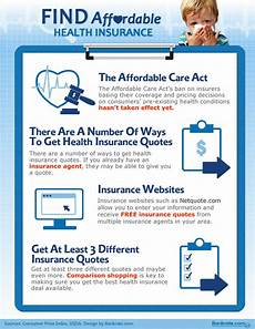 infographic find affordable health insurance bankrate