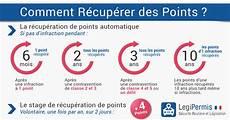 permis de conduire points restants comment r 233 cup 233 rer des points sur permis de conduire mandataire auto