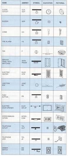 blueprint symbols free glossary floor plan symbols for engineer requirement 2 and readyman