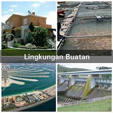 About Lingkungan