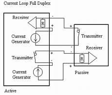 sécurité passive active current loop