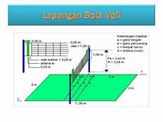Ppt Sejarah Bola Voli Powerpoint Presentation Id 2459962
