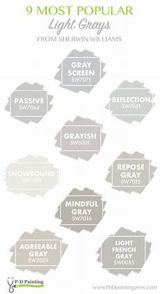 9 most popular light grays from sherwin williams phd painting
