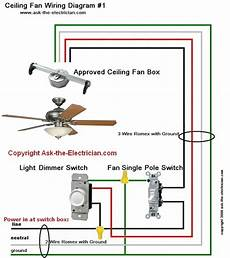 my house wiring is red black and white green ground