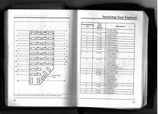 Fuse Diagram 1998 Ford Explorer Eddie B by Mazda B Series 2 3 2006 Auto Images And Specification