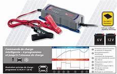 Chargeur De Batterie Lidl Voitures Disponibles