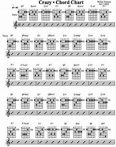 how to play jazz guitar jazz guitar how to play by patsy cline jazz chords substitution news bubblews