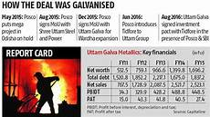 china s tidfore to pick up stake in uttam galva for 150mn langham capital india highlights
