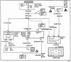 1997 5 7 vortec engine diagram i a 1997 k1500 with a 350 vortec engine engine backfired then died i spark from coil