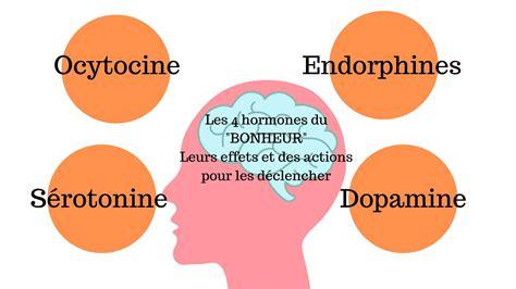 Hormone Du Bonheur Nom