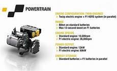 f1 bmw engine diagram twizy renault sport f1 concept car cleantechnica