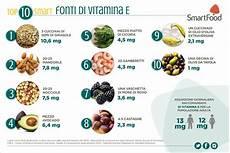 alimenti contengono la vitamina d quali sono alimenti ricchi di vitamina e