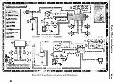 93 audio system wiring diagram land rover land rover and range rover