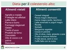 alimenti contro il colesterolo alto colesterolo