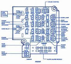 Chevrolet California Iroc 1989 Fuse Box Block Circuit