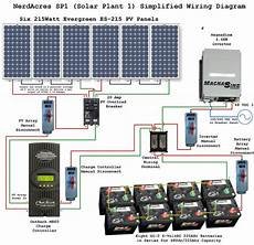 house solar panel wiring how to connect solar panel to house wiring electrical engineer electrical engineer