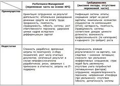 зарплаты специалистов пенсионного фонда курской области