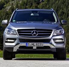 Ein Echter Gebrauchtwagen Check Mercedes M