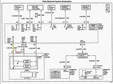 security system 1996 pontiac grand prix parking system wiring diagram for security light vats on a 1996 grand prix 3 1