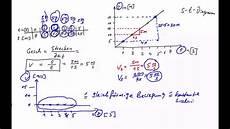 physik gleichf 246 rmige bewegung berechnen diagramm