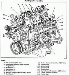2001 tahoe engine diagram 2001 chevy blazer engine diagram automotive parts diagram images