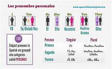 how to use subject pronouns in sentences chart exles grammar lessons