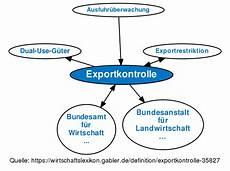 exportkontrolle definition gabler wirtschaftslexikon