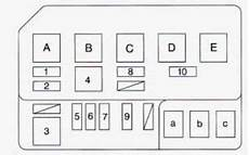 geo prizm 1996 1997 fuse box diagram auto genius
