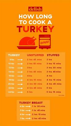 how long to cook a turkey eagle staffing