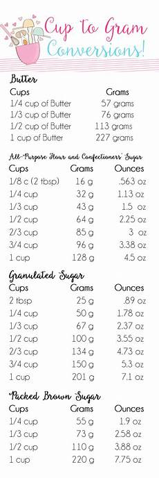 Cups To Grams Conversion Chart Cookies And Cups