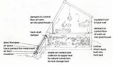 house plans for cold climates 5 northern greenhouse exles for cold climates walden labs