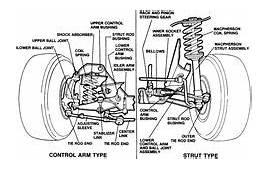 Basic Car Parts Diagram  1989 Chevy Pickup 350 Engine