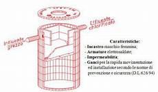 vasche imhoff vasche tipo imhoff samacesrl it cabine elettriche