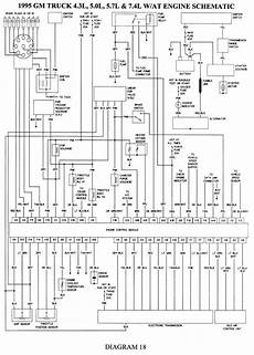 1995 z71 fuse box diagram 95 chevy 1500 305 problems page1 chevy forums at chevy magazine